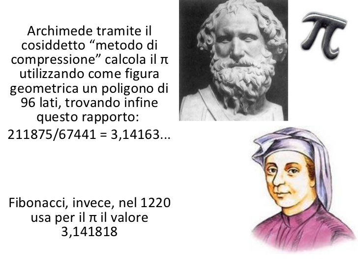 3.14 IL PI GRECO DAY